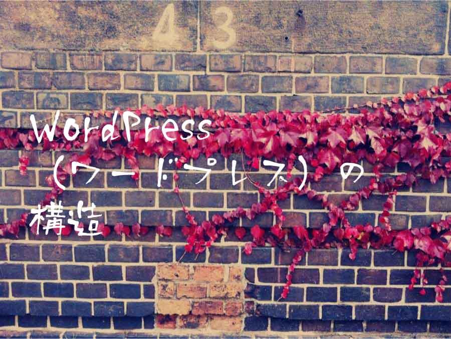 WordPress(ワードプレス)の構造